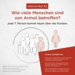 Weitwinkel_posts_