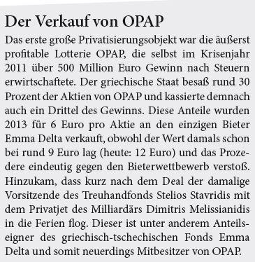 Der Verkauf von OPAP